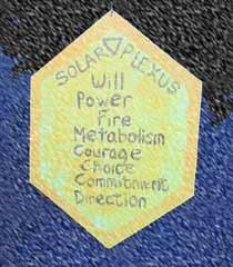 Solar Plexus, Attribution: http://www.flickr.com/photos/margonaut/5861829838/sizes/m/in/photostream/